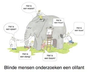 blinde-mensen-onderzoeken-een-olifant-het-verhaal-van-de-blinde-mannen-en-de-olifant